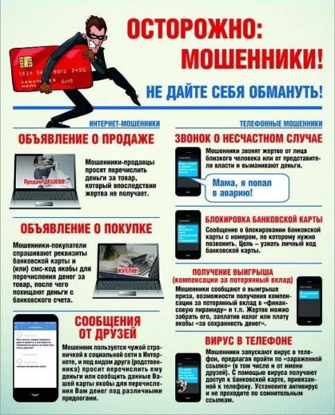 покупка и объявления в интернете_