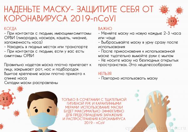 Наденьте маску защитите себя от коронавируса 2019 - nCoV