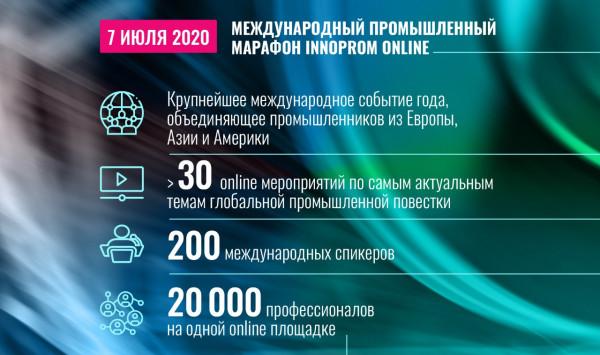 ИННОПРОМ ONLINE 07 07 2020